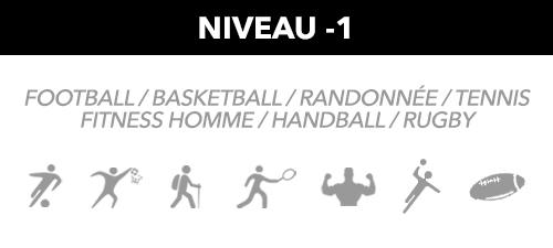 Intersport 150 RIVOLI : Niveau -1 (Football, Basketball, Randonnée, Tennis, Fitness Homme, Handball et Rugby)